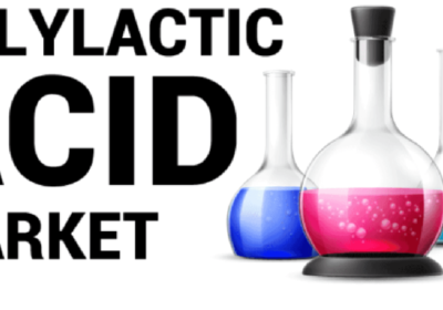 Polylactic Acid Market Size, Outlook, Manufacturers, and 2028 Forecast