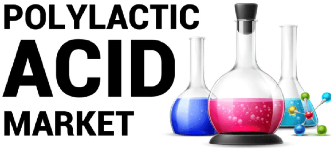 Polylactic Acid Market