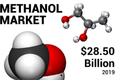 Methanol Market Growth, Insights and Forecast 2027